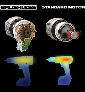 Brushed motor vs brushless motor comparison