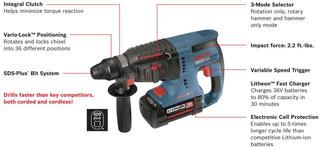 cordless hammer drill users guide and manual